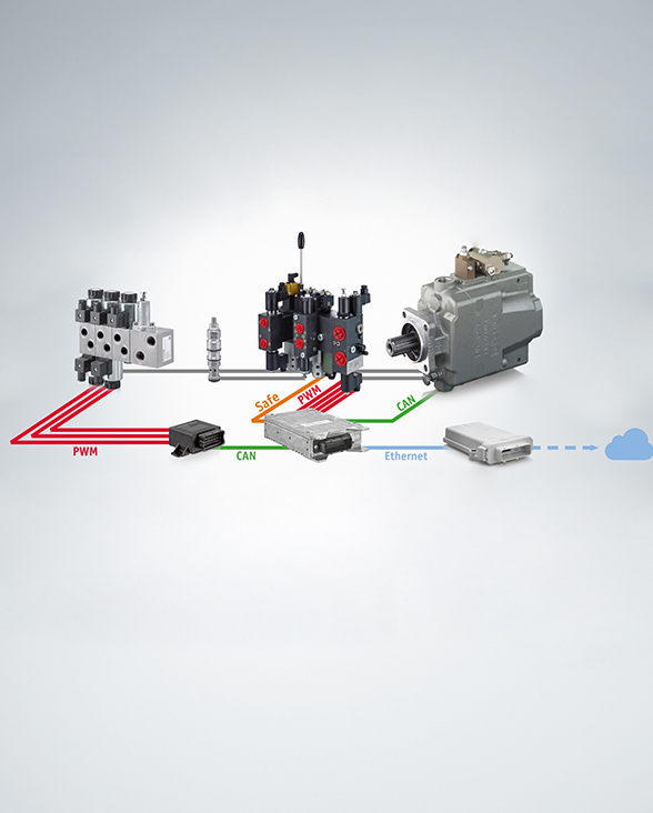 All components at a glance